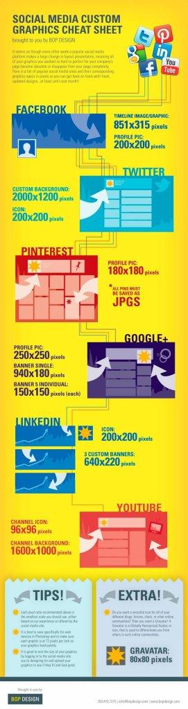 tamaño-imágenes-redes-sociales