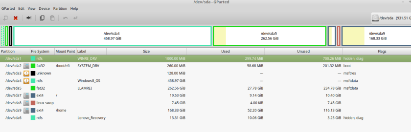gparted linux mint
